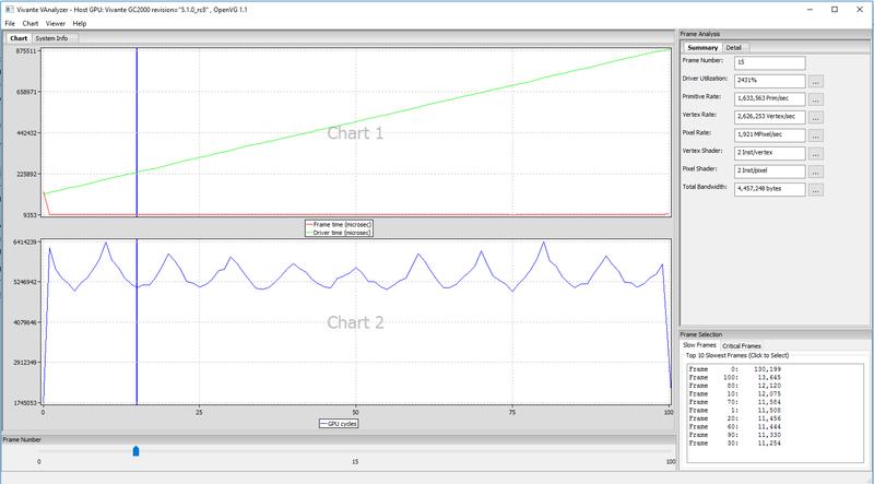 Vivante GPU   Profile Vivante GPU on iMX6   RidgeRun Developer