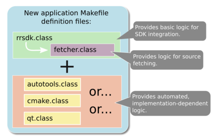 Makefile includes overview.png